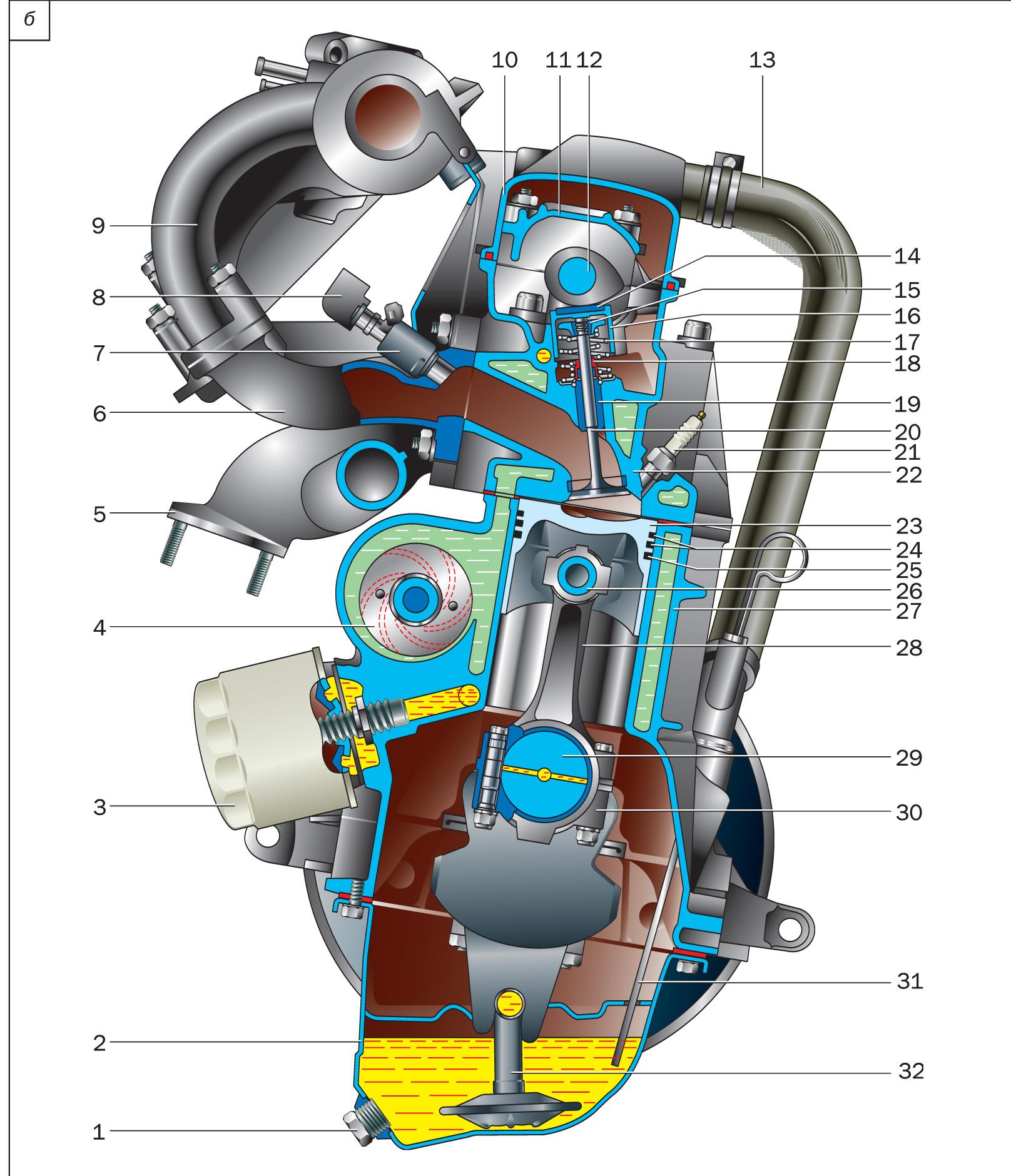 Расположения подушек двигателя ваз 2110 9 фотография