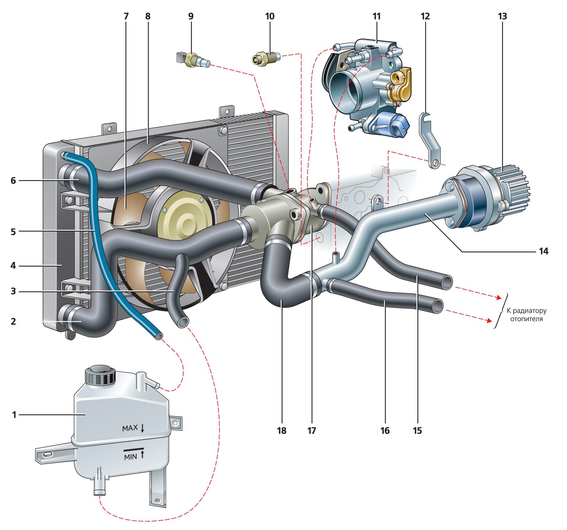 Фото №10 - система охлаждения ВАЗ 2110