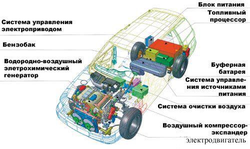 электромобили схема электрическая