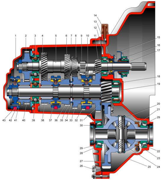 тки, од.  Описание: Ford fusion схема электропитания автомагнитолы: отчеты о сложном кузовном ремонте в гараже, помпа.