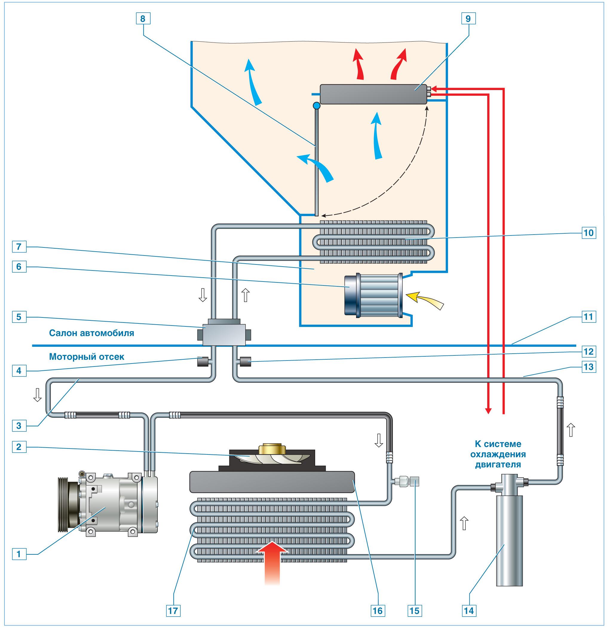 Схема вентиляции рено логан 426
