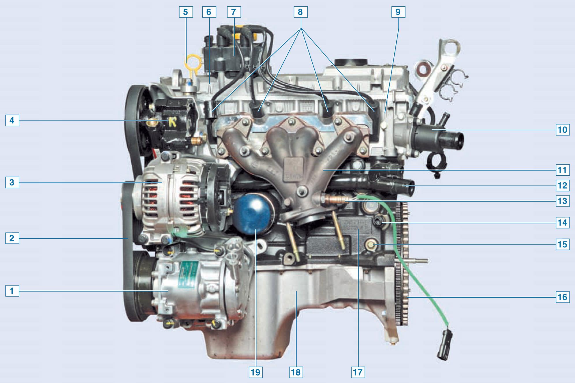 Ремонт двигателя логан