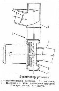 Газогенератор 7А.jpg