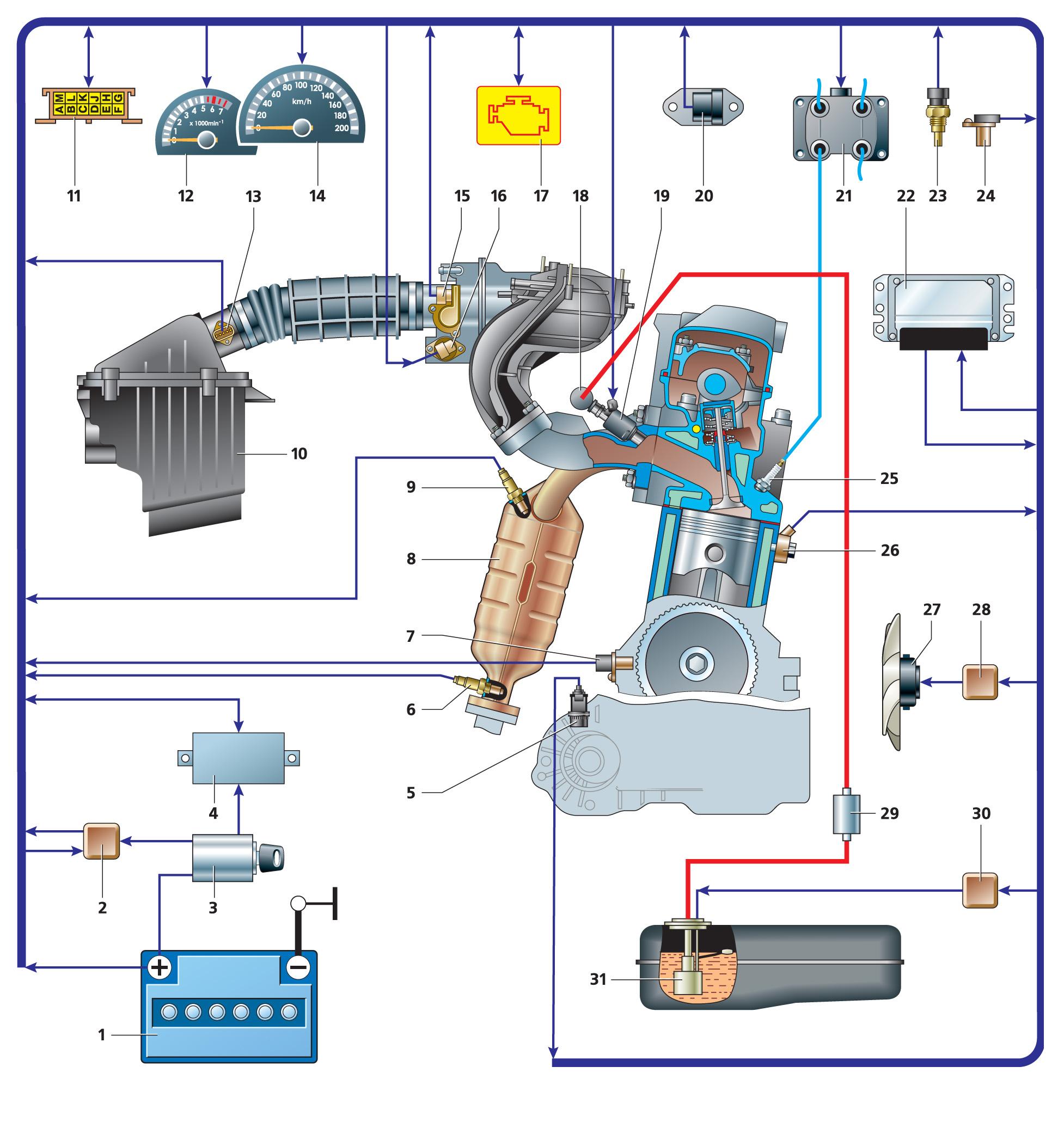 Лада ларгус датчик температуры охлаждающей жидкости схема