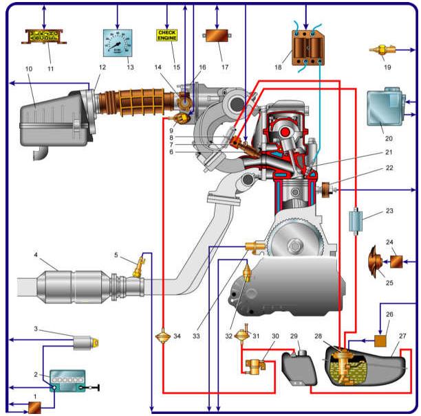 Двигатель 21113 схема