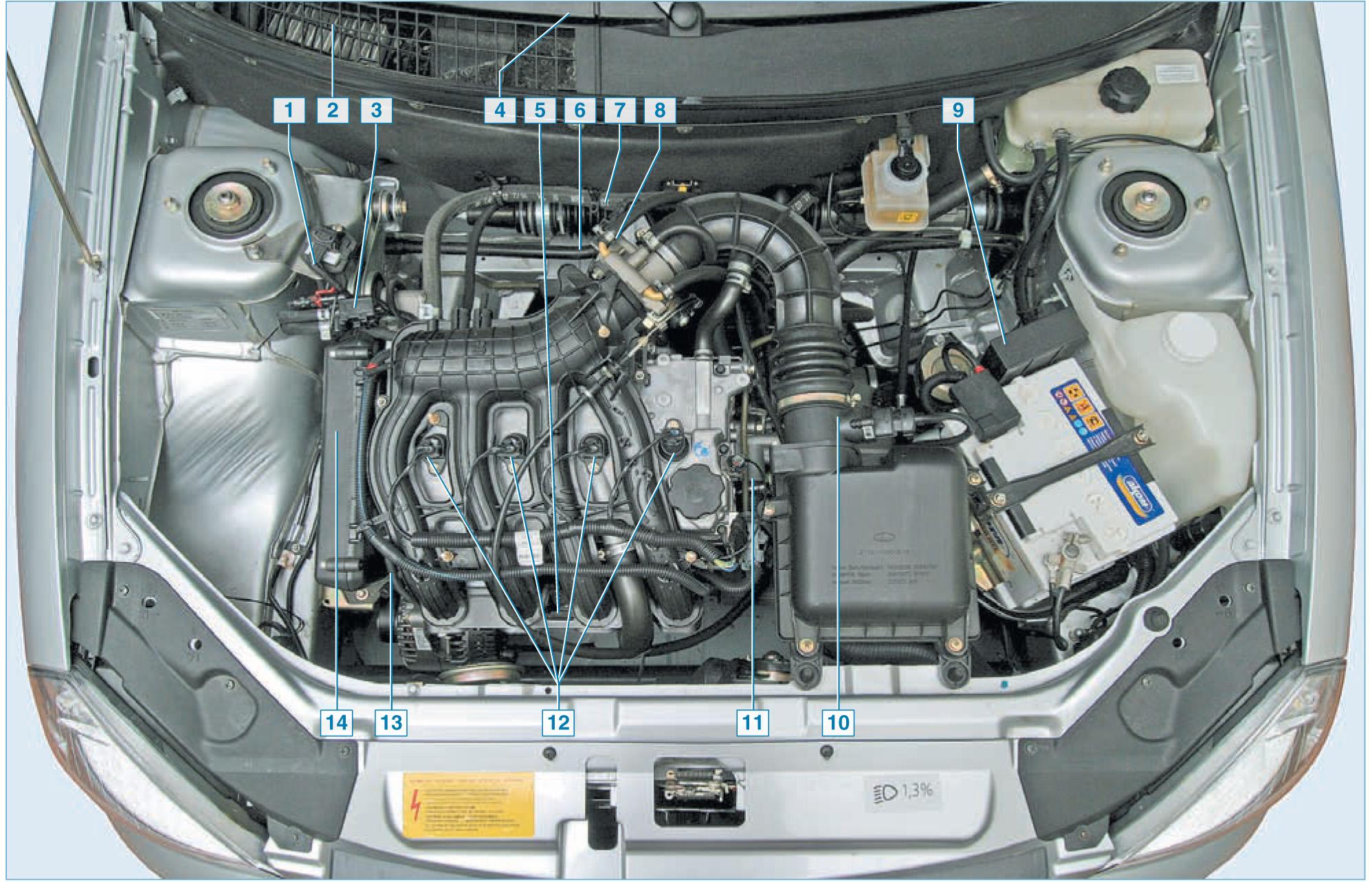 Расположения подушек двигателя ваз 2110 23 фотография