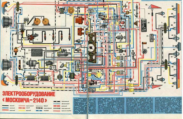 Схемы электрические москвич