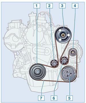 Схема привода вспомогательных агрегатов автомобиля Рено Логан с гидроусилителем рулевого управления и с...