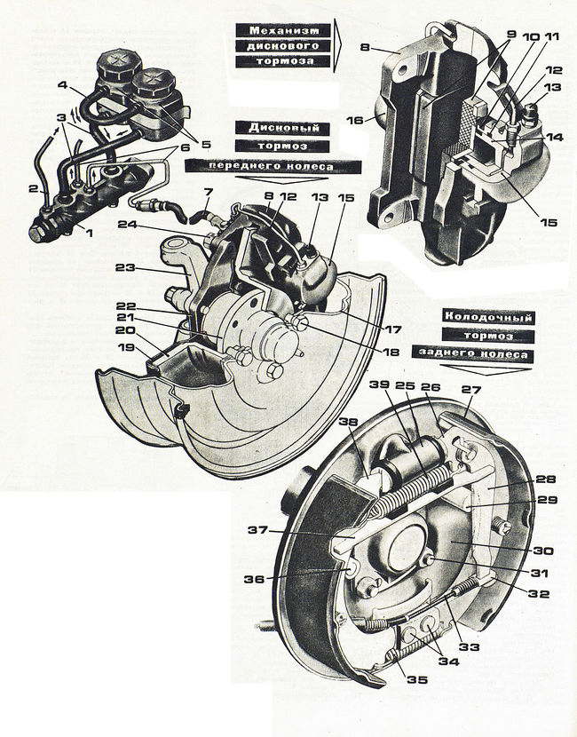 1 — главный тормозной цилиндр;