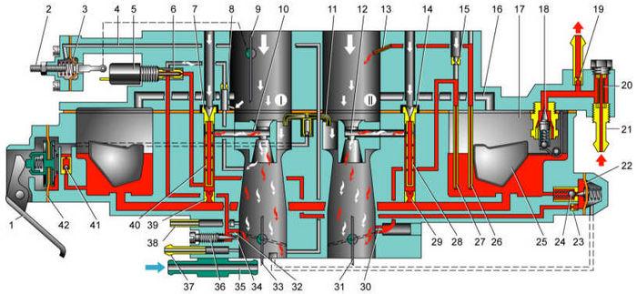 700px RemSP2108 0803 - Схема жиклеров карбюратора солекс 21083