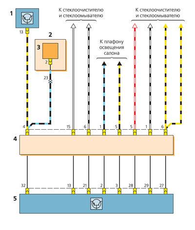 Схема цепей блока временной