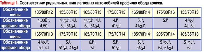 Шины табл 1.jpg