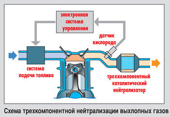 Катализатор4.jpg
