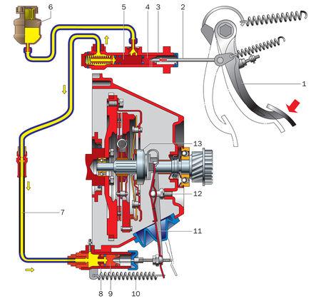 Схема гидравлического привода