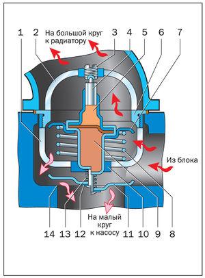 Термостат 52.jpg