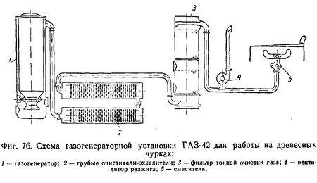 Газогенератор 4А.jpg