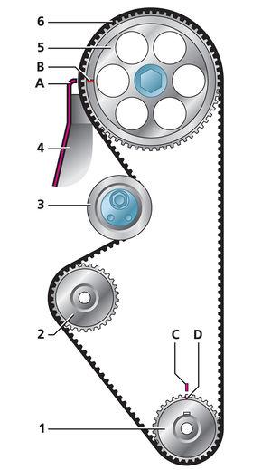Схема привода ГРМ: