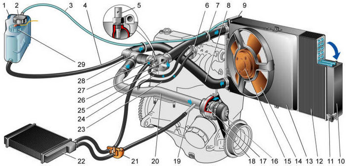 Схема охлаждения 21099 карбюратор Электрическая