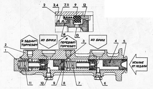 Шувалов ВАЗ-2101 12 1971-09-15