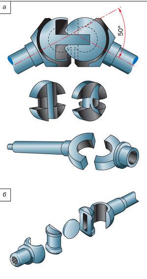 Кулачковые карданные шарниры