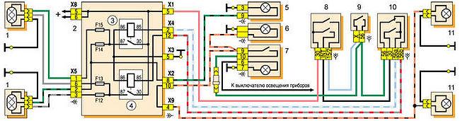 Схема включения фар и противотуманного света.