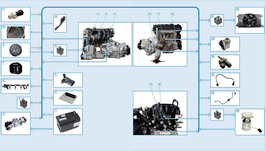 схема подключения датчика вентилятора ford focus