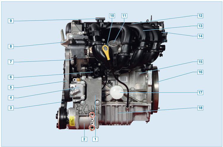 2 — компрессор кондиционера;