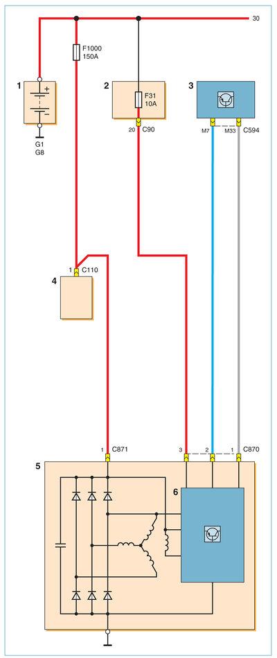 Схема соединений генератора: