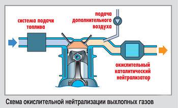 Катализатор2.jpg
