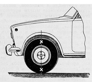 Регулировки кастора ВАЗ-2101 1974-04-13-2.jpg