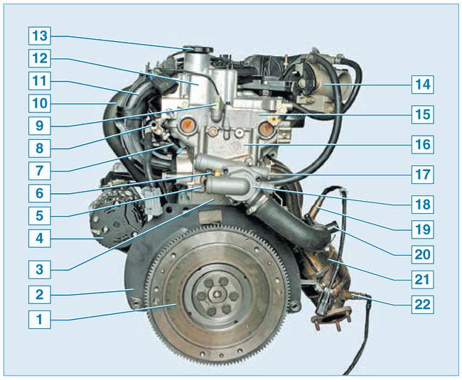 Двигатель (вид слева по ходу