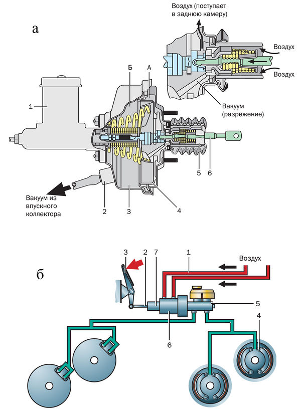 Тормозная система 17.jpg