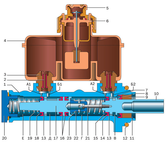 Тормозная система 16.jpg