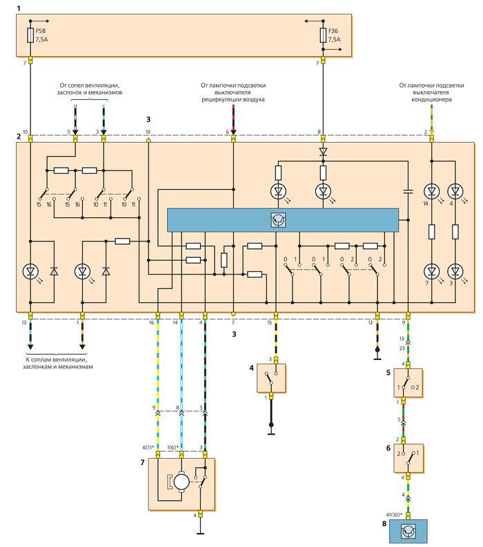 Схема включения панели