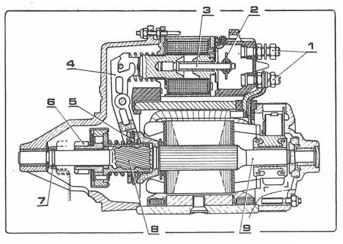 Шувалов ВАЗ-2101 12
