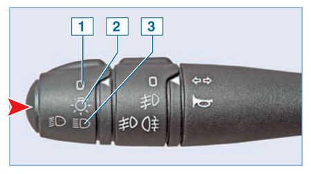 Подрулевые переключатели Logan 2005 25-1.jpg
