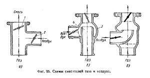 Газогенератор 8А.jpg