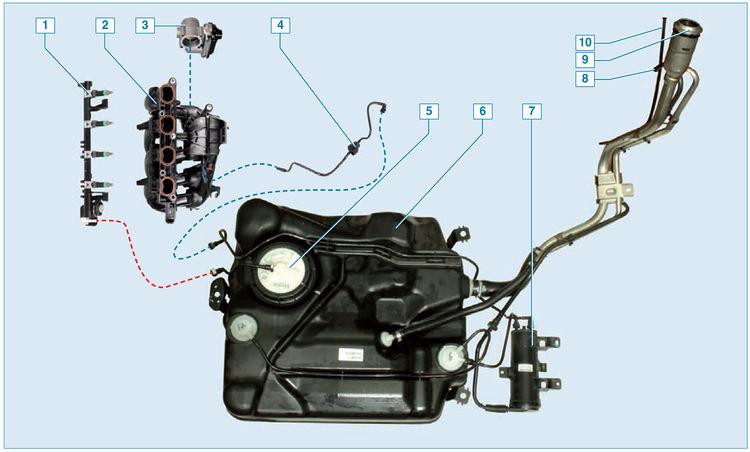 Схема бензобака на фф2