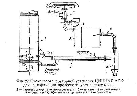 Газогенератор 1В.jpg