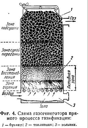 Газогенератор 1А.jpg