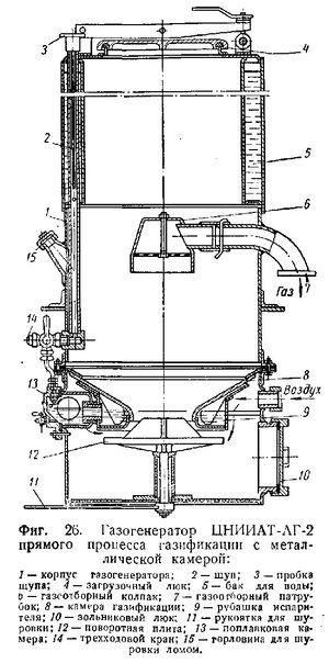 Газогенератор 1Б.jpg