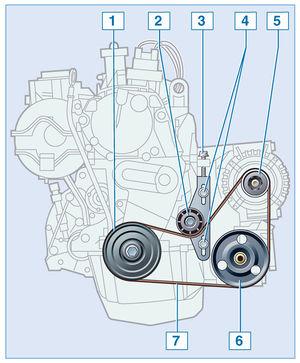 Схема привода вспомогательных агрегатов автомобиля с гидроусилителем рулевого управления, без кондиционера: 1...