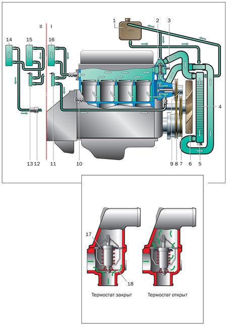 Схема жидкостной системы