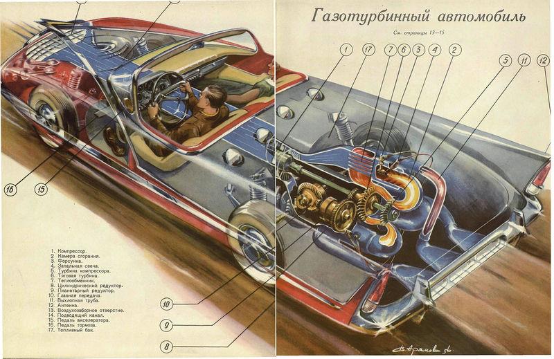 Схема реального газотурбинного двигателя.