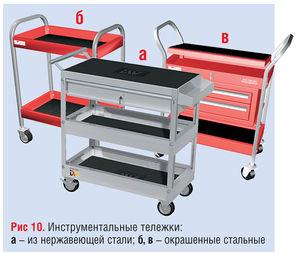 Гаражная мебель 10.jpg