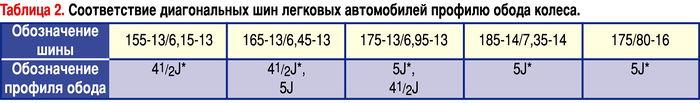 Шины табл 2.jpg