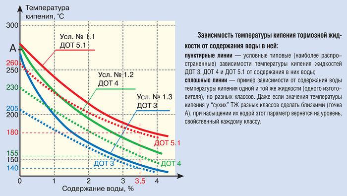 Тормозная жидкость 2.jpg