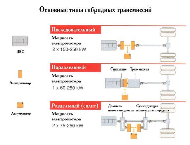 Гибридная трансмиссия 2.jpg