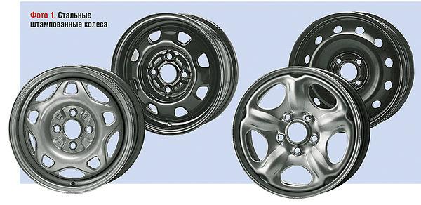 Посадочные параметры колёсных дисков