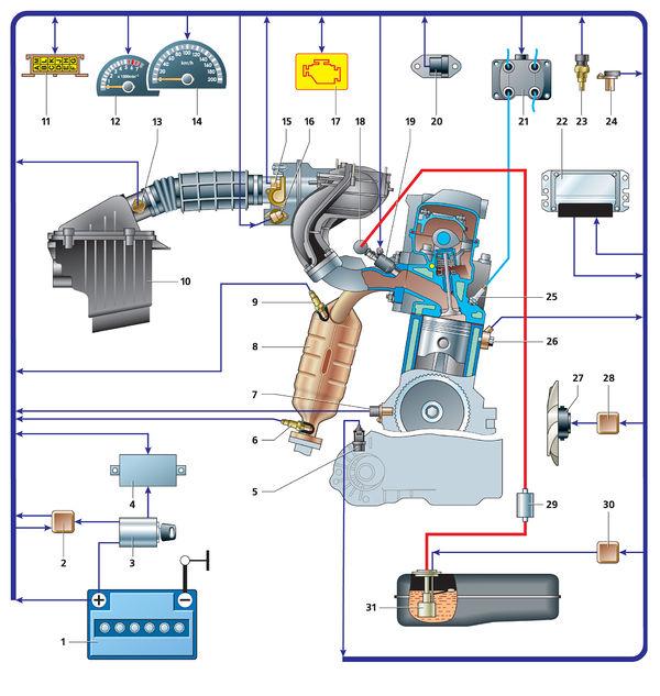 Схема бесконтактной системы зажигания ваз 2105 жигули 1 свечи зажигания 2 датчик распределитель зажигания 3 экран 4...
